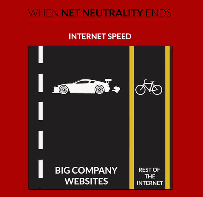 Net neutrality and small business
